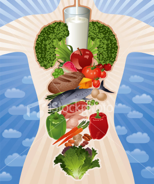 http://www.trikdiet.com/wp-content/uploads/2011/12/pola-hidup-sehat.jpg